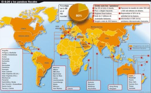 El mapa de los paraísos fiscales.