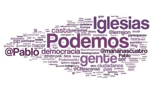 Política en Red. La nube de Podemos|EL DIARIO.ES